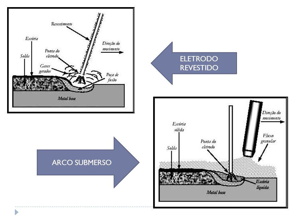 ELETRODO REVESTIDO ARCO SUBMERSO