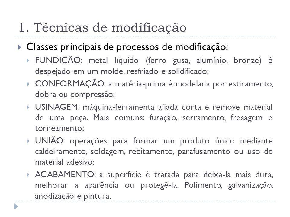 1. Técnicas de modificação Classes principais de processos de modificação: FUNDIÇÃO: metal líquido (ferro gusa, alumínio, bronze) é despejado em um mo