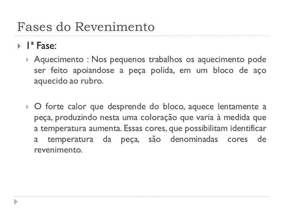 Fases do Revenimento 1ª Fase: Aquecimento : Nos pequenos trabalhos os aquecimento pode ser feito apoiandose a peça polida, em um bloco de aço aquecido