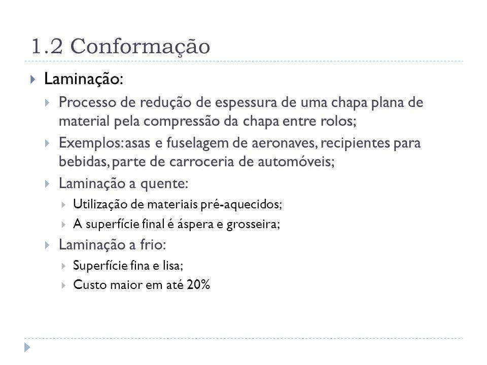 1.2 Conformação Laminação: Processo de redução de espessura de uma chapa plana de material pela compressão da chapa entre rolos; Exemplos: asas e fuse