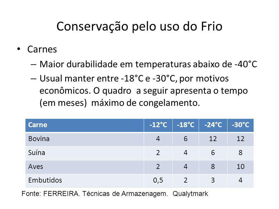 Conservação pelo uso do Frio Carnes – Maior durabilidade em temperaturas abaixo de -40°C – Usual manter entre -18°C e -30°C, por motivos econômicos. O