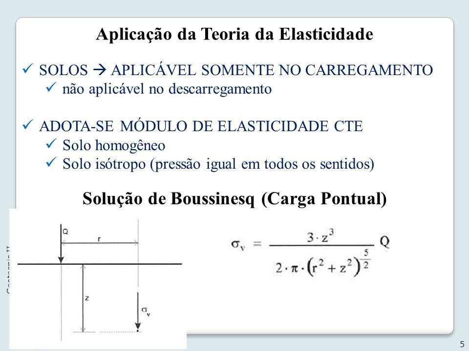 Aplicação da Teoria da Elasticidade SOLOS APLICÁVEL SOMENTE NO CARREGAMENTO não aplicável no descarregamento ADOTA-SE MÓDULO DE ELASTICIDADE CTE Solo homogêneo Solo isótropo (pressão igual em todos os sentidos) 5 Geotecnia II Solução de Boussinesq (Carga Pontual)