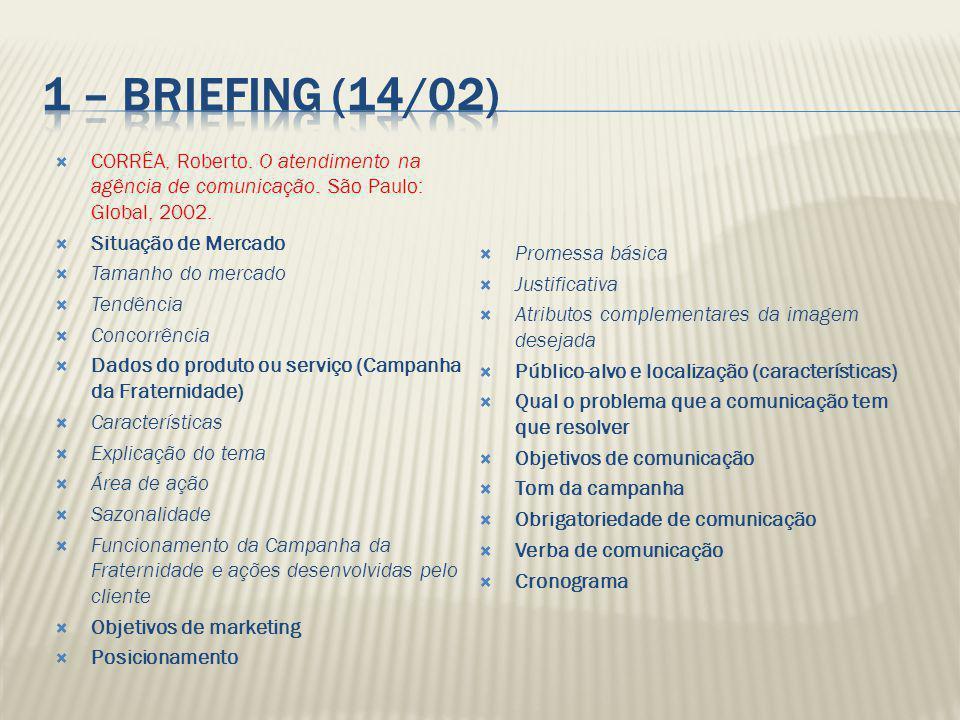 CORRÊA, Roberto. O atendimento na agência de comunicação. São Paulo: Global, 2002. Situação de Mercado Tamanho do mercado Tendência Concorrência Dados