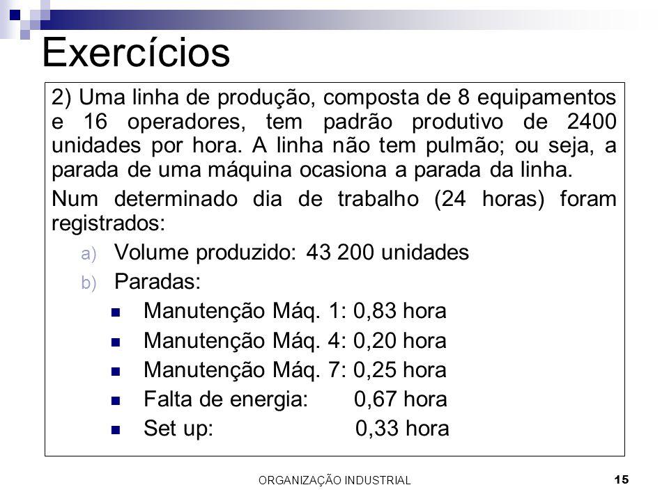 ORGANIZAÇÃO INDUSTRIAL15 Exercícios 2) Uma linha de produção, composta de 8 equipamentos e 16 operadores, tem padrão produtivo de 2400 unidades por ho