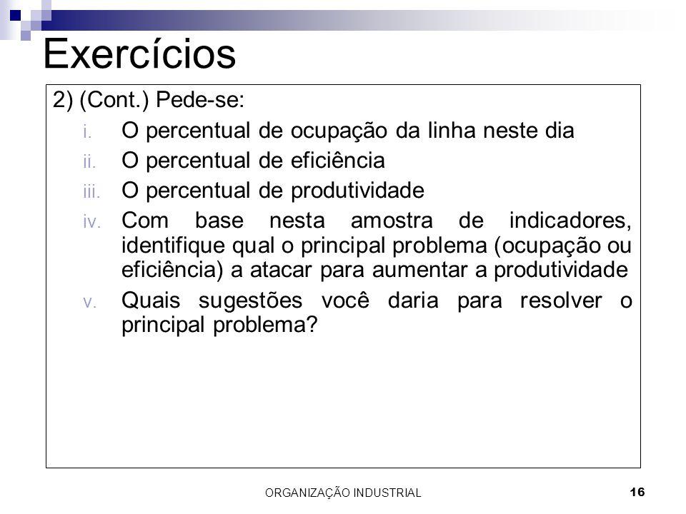 ORGANIZAÇÃO INDUSTRIAL16 Exercícios 2) (Cont.) Pede-se: i. O percentual de ocupação da linha neste dia ii. O percentual de eficiência iii. O percentua