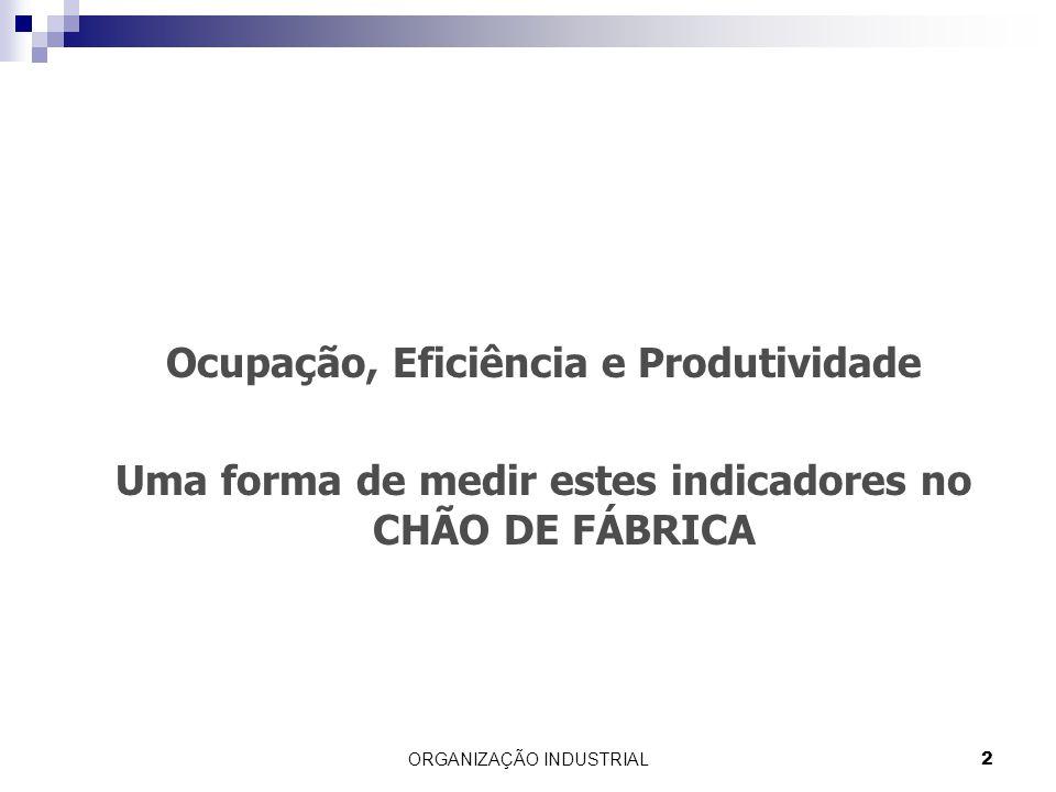 2 Ocupação, Eficiência e Produtividade Uma forma de medir estes indicadores no CHÃO DE FÁBRICA