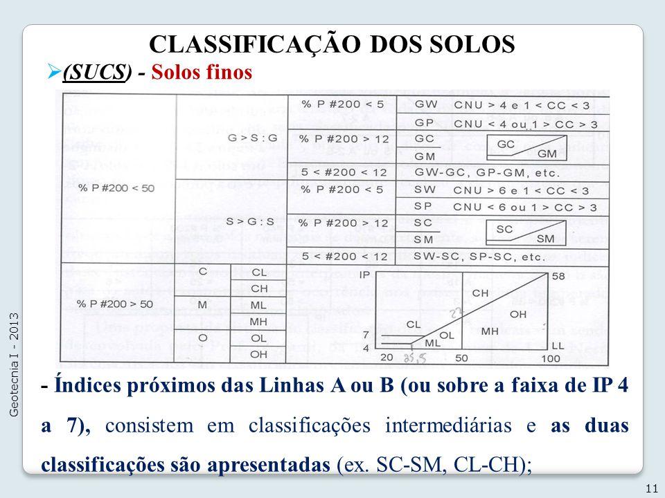 CLASSIFICAÇÃO DOS SOLOS (SUCS) - Solos finos 11 Geotecnia I - 2013 - Índices próximos das Linhas A ou B (ou sobre a faixa de IP 4 a 7), consistem em c