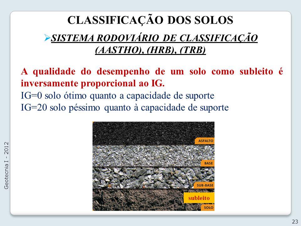 CLASSIFICAÇÃO DOS SOLOS SISTEMA RODOVIÁRIO DE CLASSIFICAÇÃO (AASTHO), (HRB), (TRB) 23 Geotecnia I - 2012 A qualidade do desempenho de um solo como sub