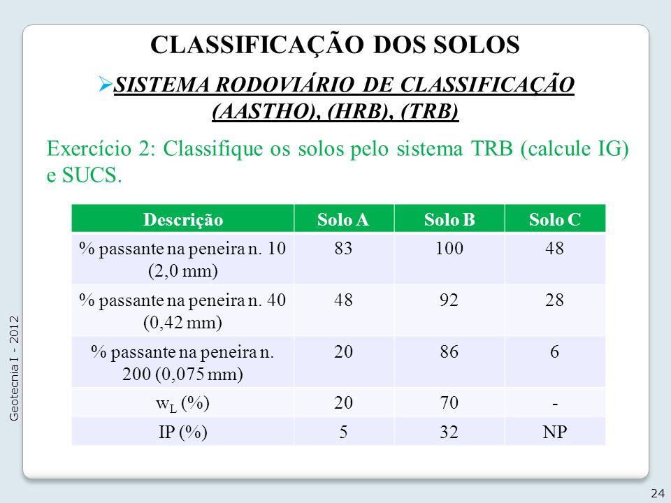CLASSIFICAÇÃO DOS SOLOS SISTEMA RODOVIÁRIO DE CLASSIFICAÇÃO (AASTHO), (HRB), (TRB) 24 Geotecnia I - 2012 Exercício 2: Classifique os solos pelo sistem