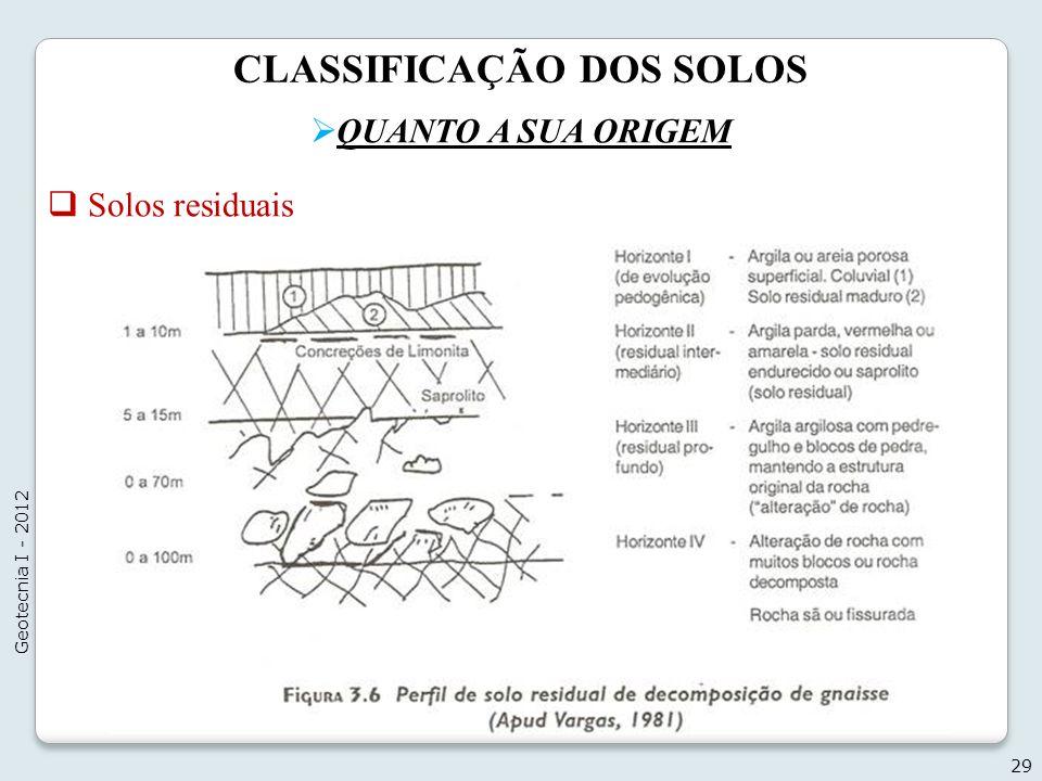 CLASSIFICAÇÃO DOS SOLOS QUANTO A SUA ORIGEM 29 Geotecnia I - 2012 Solos residuais