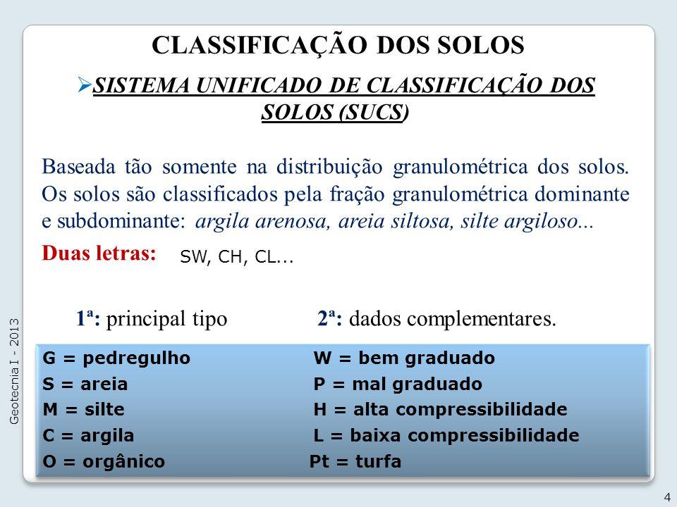 CLASSIFICAÇÃO DOS SOLOS SISTEMA UNIFICADO DE CLASSIFICAÇÃO DOS SOLOS (SUCS) Baseada tão somente na distribuição granulométrica dos solos. Os solos são