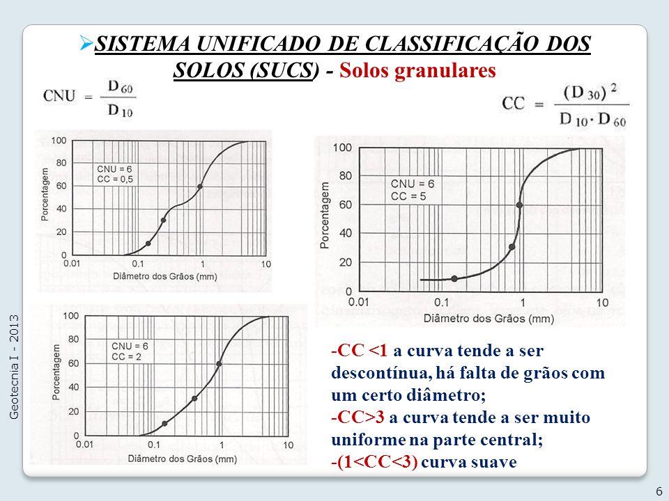 SISTEMA UNIFICADO DE CLASSIFICAÇÃO DOS SOLOS (SUCS) - Solos granulares 6 Geotecnia I - 2013 -CC <1 a curva tende a ser descontínua, há falta de grãos
