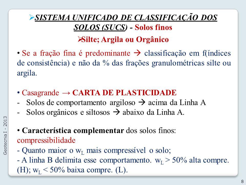 SISTEMA UNIFICADO DE CLASSIFICAÇÃO DOS SOLOS (SUCS) - Solos finos Silte; Argila ou Orgânico 8 Geotecnia I - 2013 Se a fração fina é predominante class