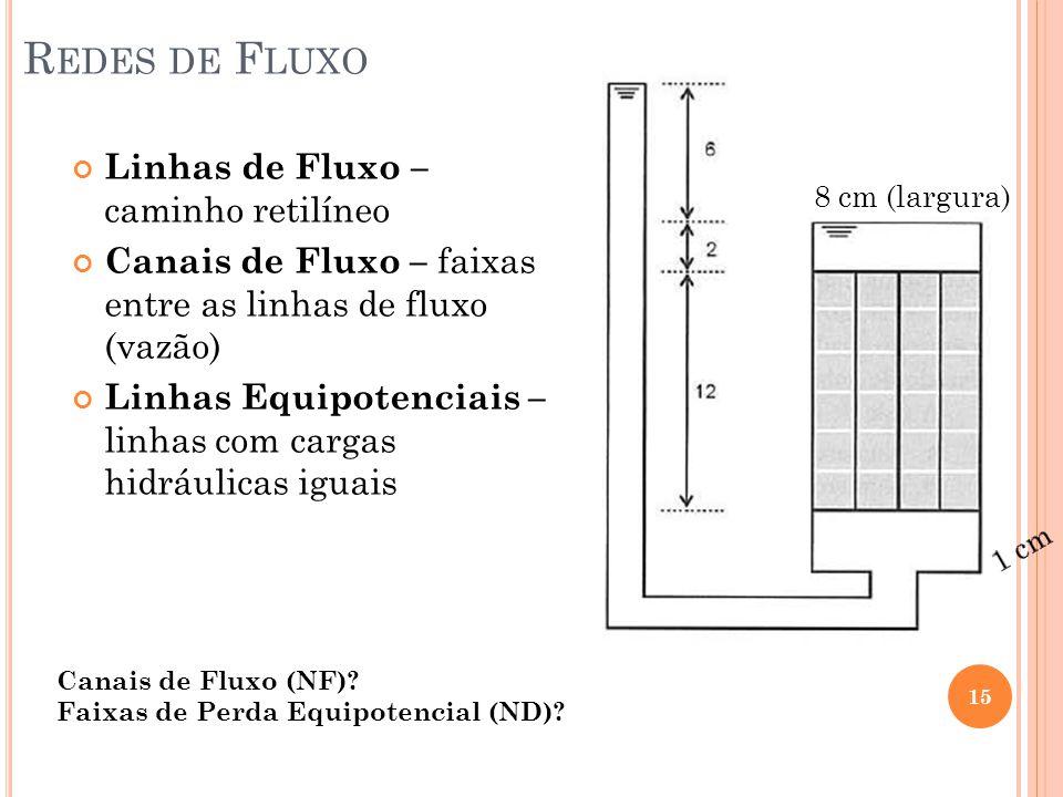 R EDES DE F LUXO 15 Linhas de Fluxo – caminho retilíneo Canais de Fluxo – faixas entre as linhas de fluxo (vazão) Linhas Equipotenciais – linhas com c