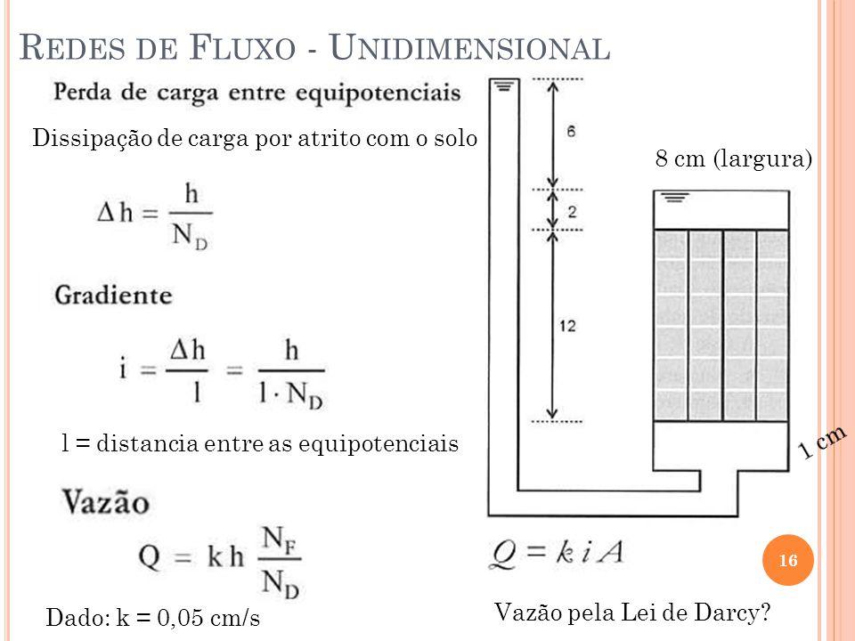 R EDES DE F LUXO - U NIDIMENSIONAL 16 8 cm (largura) l = distancia entre as equipotenciais Dado: k = 0,05 cm/s Vazão pela Lei de Darcy? Dissipação de