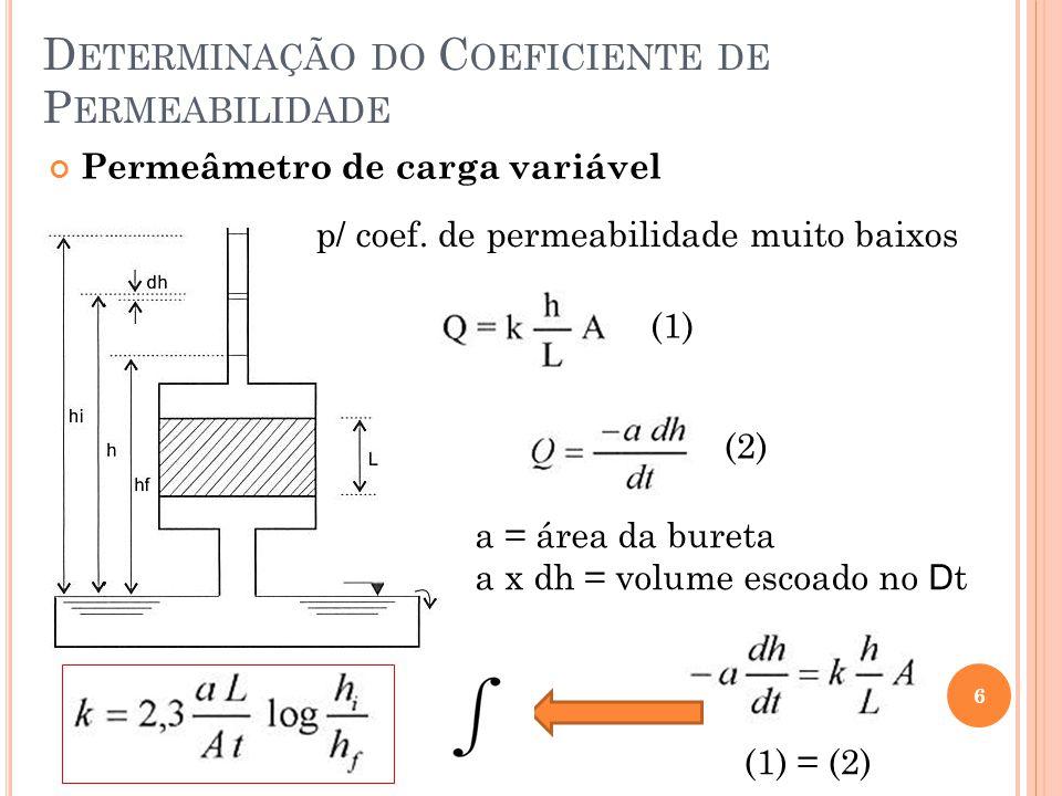 D ETERMINAÇÃO DO C OEFICIENTE DE P ERMEABILIDADE 6 Permeâmetro de carga variável p/ coef. de permeabilidade muito baixos (1) (2) a = área da bureta a