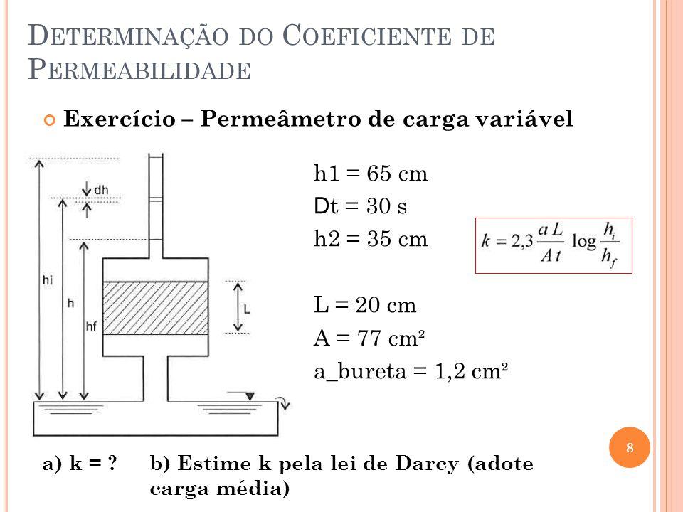 D ETERMINAÇÃO DO C OEFICIENTE DE P ERMEABILIDADE 8 h1 = 65 cm D t = 30 s h2 = 35 cm L = 20 cm A = 77 cm² a_bureta = 1,2 cm² Exercício – Permeâmetro de