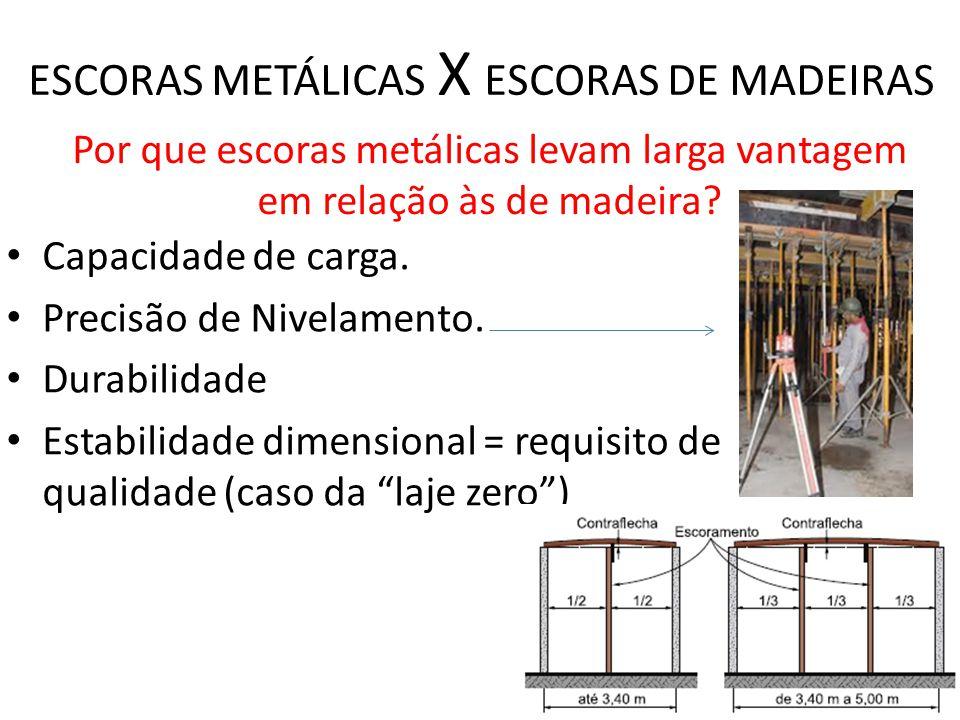 ESCORAS METÁLICAS X ESCORAS DE MADEIRAS Capacidade de carga.
