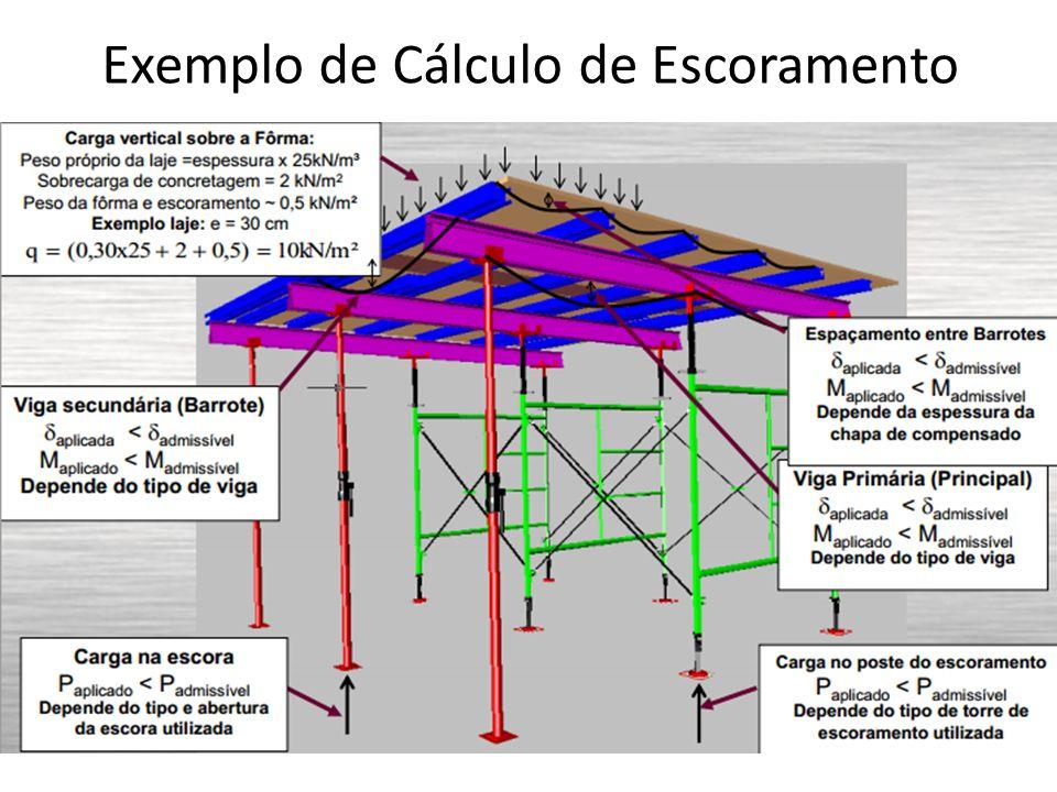 Exemplo de Cálculo de Escoramento