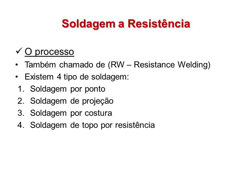 Soldagem a Resistência O processo Também chamado de (RW – Resistance Welding) Existem 4 tipo de soldagem: 1.Soldagem por ponto 2.Soldagem de projeção