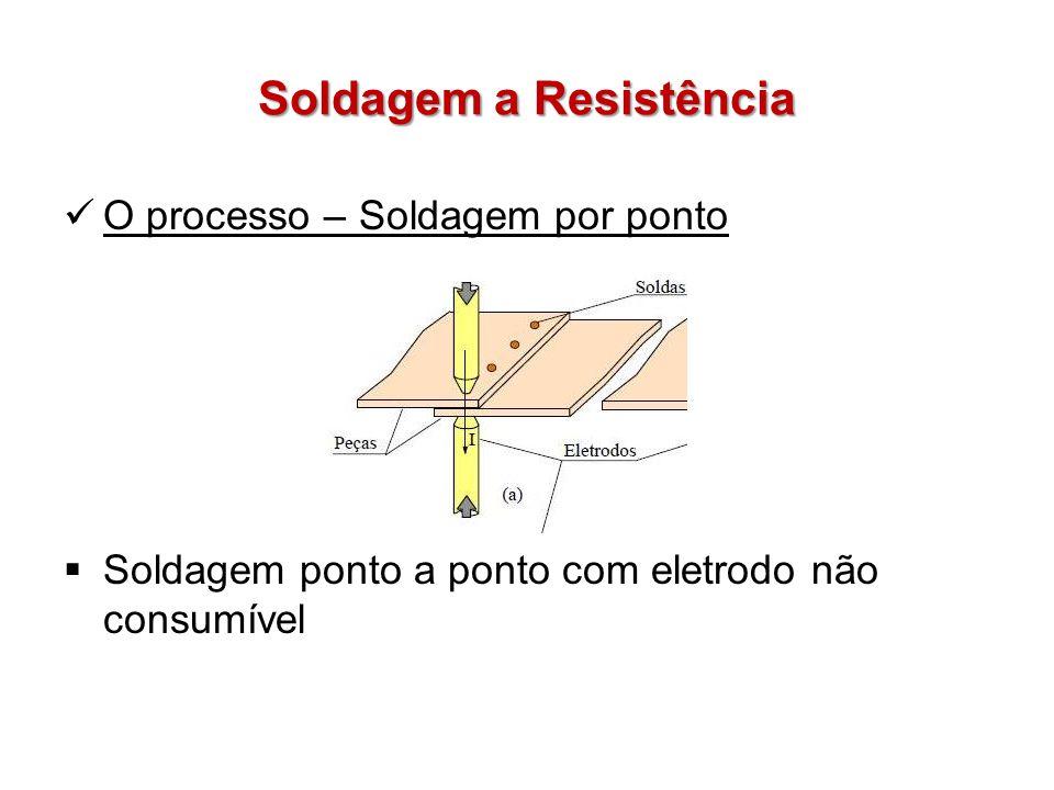 O processo – Soldagem por ponto Soldagem ponto a ponto com eletrodo não consumível