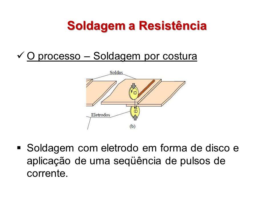 Soldagem a Resistência O processo – Soldagem por costura Soldagem com eletrodo em forma de disco e aplicação de uma seqüência de pulsos de corrente.