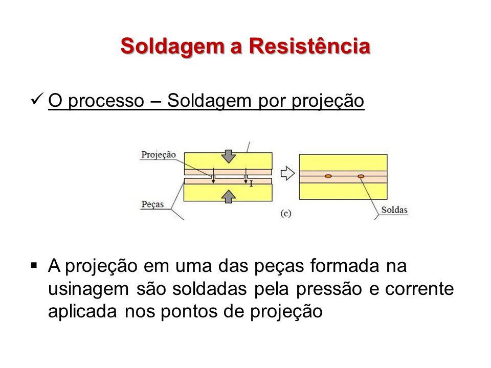 Soldagem a Resistência O processo – Soldagem por projeção A projeção em uma das peças formada na usinagem são soldadas pela pressão e corrente aplicad