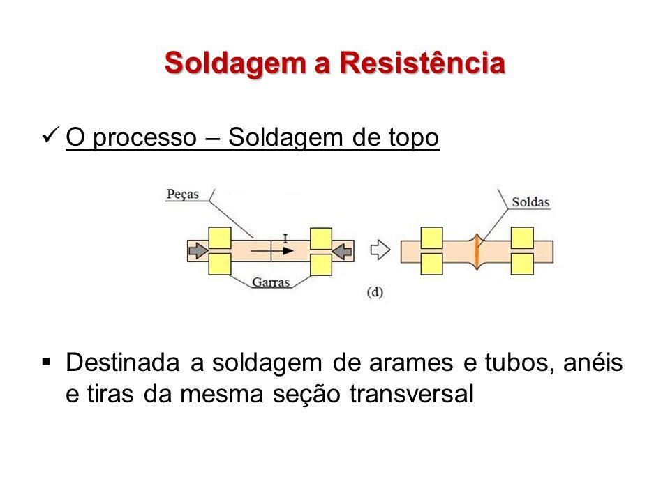 Soldagem a Resistência O processo – Soldagem de topo Destinada a soldagem de arames e tubos, anéis e tiras da mesma seção transversal