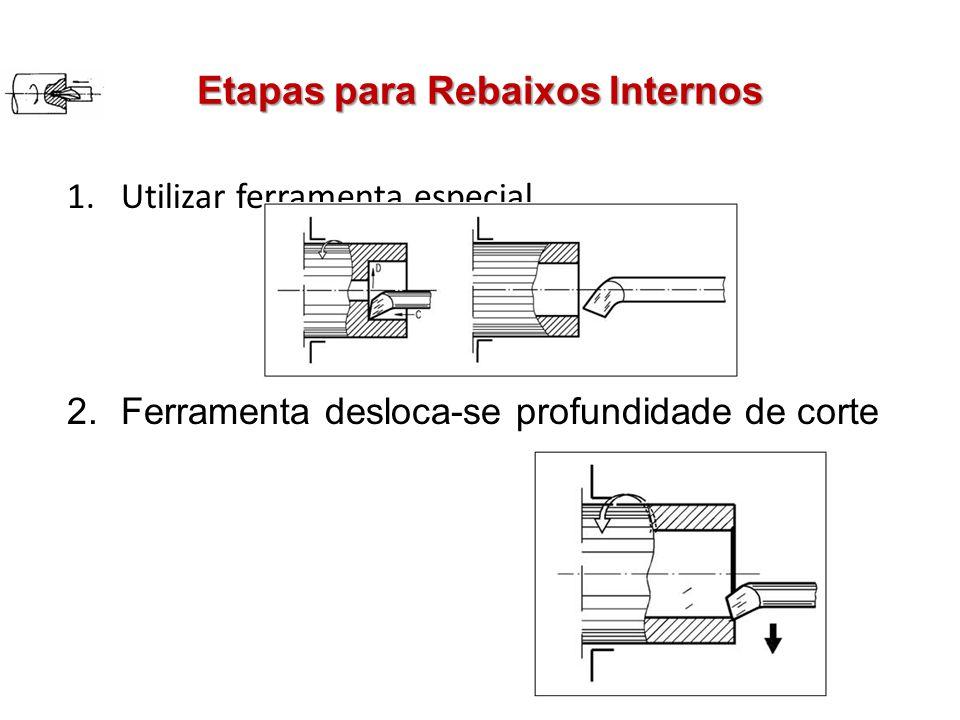 Etapas para Rebaixos Internos 1.Utilizar ferramenta especial 2.Ferramenta desloca-se profundidade de corte