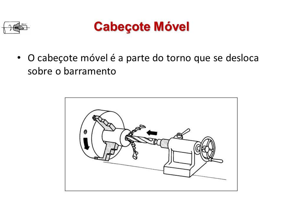 Cabeçote Móvel O cabeçote móvel é a parte do torno que se desloca sobre o barramento
