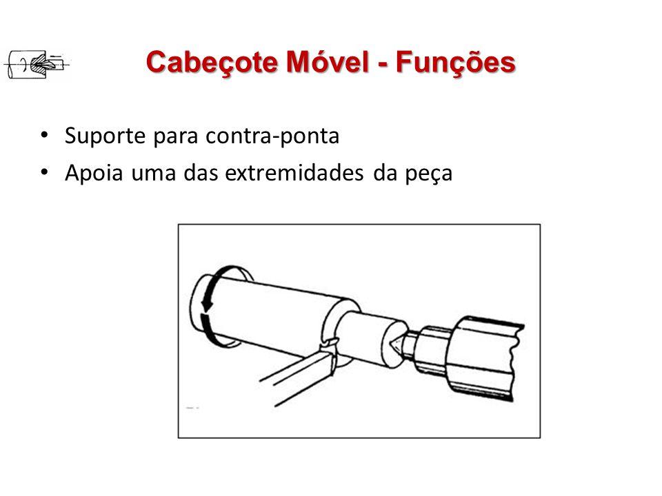 Cabeçote Móvel - Funções Suporte para contra-ponta Apoia uma das extremidades da peça