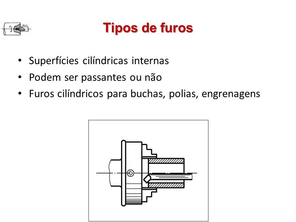 Tipos de furos Superfícies cilíndricas internas Podem ser passantes ou não Furos cilíndricos para buchas, polias, engrenagens