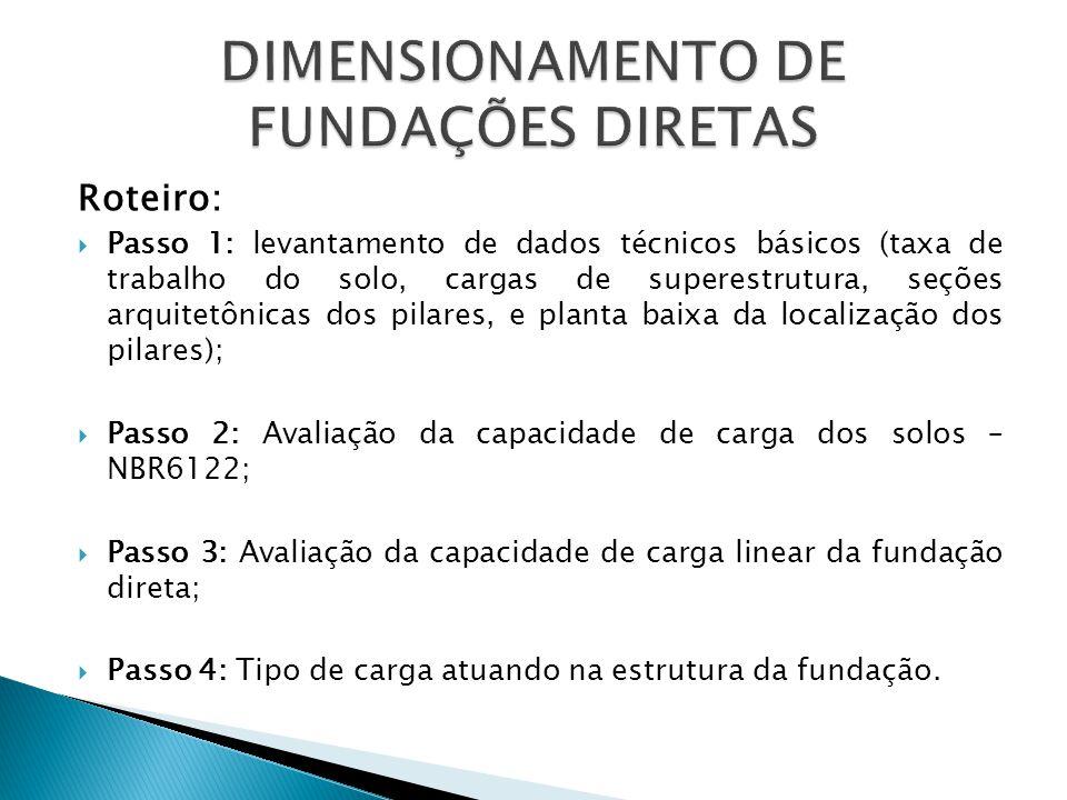 Roteiro: Passo 1: levantamento de dados técnicos básicos (taxa de trabalho do solo, cargas de superestrutura, seções arquitetônicas dos pilares, e pla