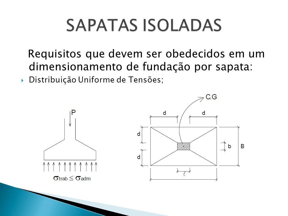 Requisitos que devem ser obedecidos em um dimensionamento de fundação por sapata: Distribuição Uniforme de Tensões;