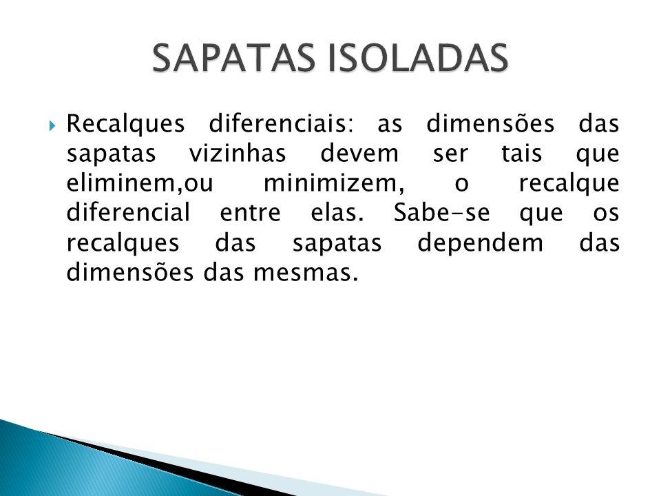 Recalques diferenciais: as dimensões das sapatas vizinhas devem ser tais que eliminem,ou minimizem, o recalque diferencial entre elas. Sabe-se que os