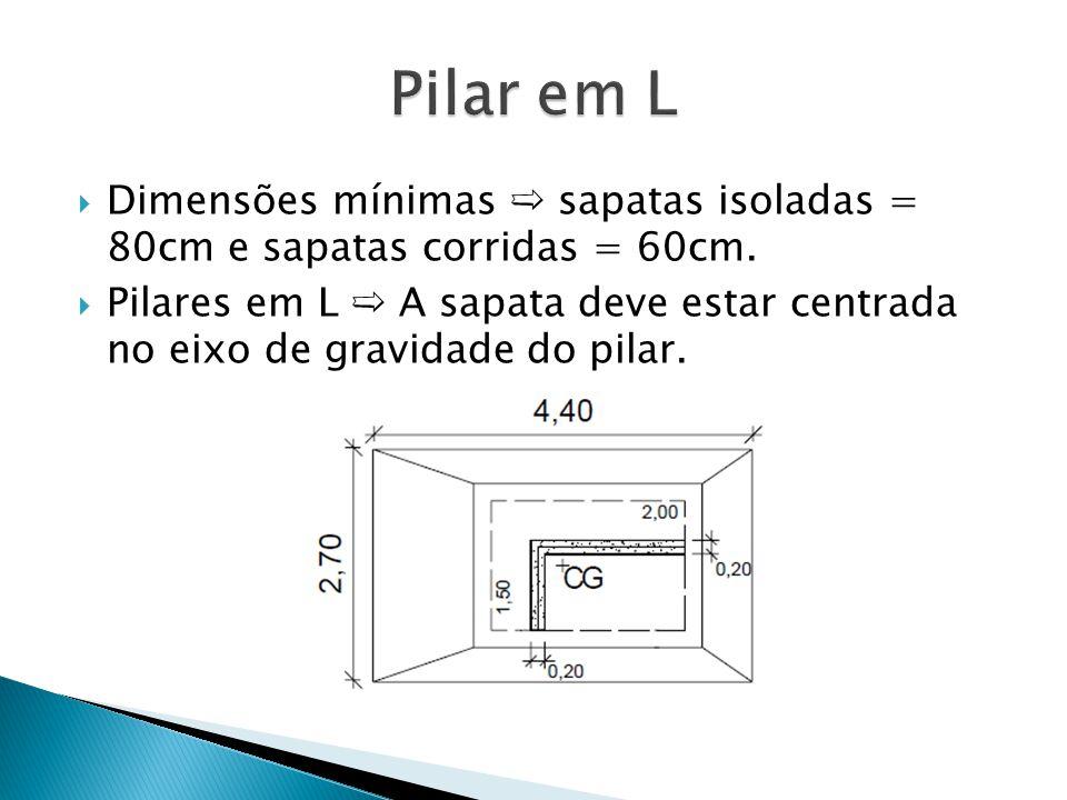Dimensões mínimas sapatas isoladas = 80cm e sapatas corridas = 60cm. Pilares em L A sapata deve estar centrada no eixo de gravidade do pilar.