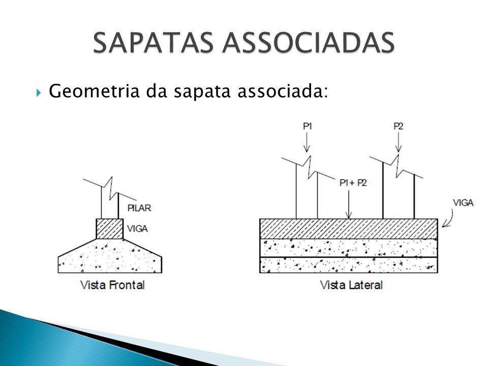 Geometria da sapata associada:
