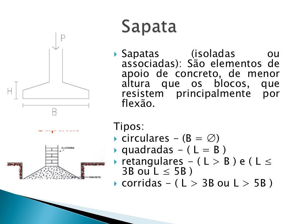 Sapatas (isoladas ou associadas): São elementos de apoio de concreto, de menor altura que os blocos, que resistem principalmente por flexão. Tipos: ci