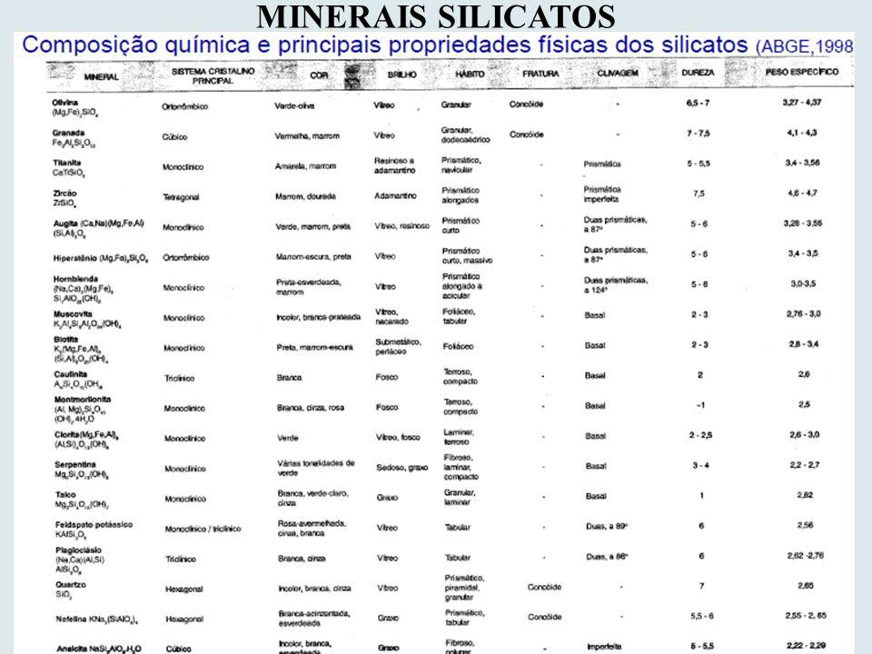 11 MINERAIS SILICATOS