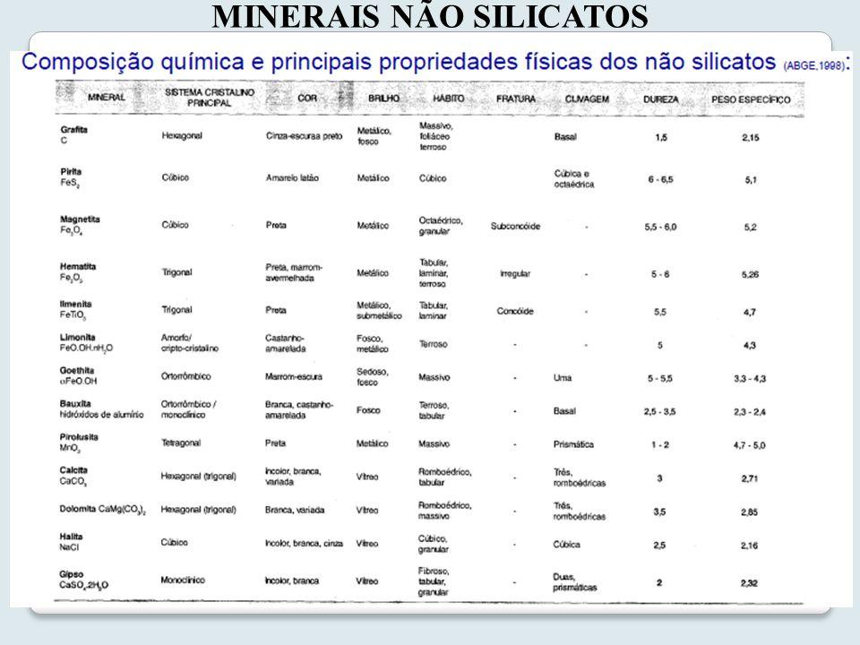 13 MINERAIS NÃO SILICATOS
