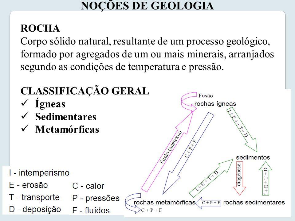 16 NOÇÕES DE GEOLOGIA ROCHA Corpo sólido natural, resultante de um processo geológico, formado por agregados de um ou mais minerais, arranjados segund