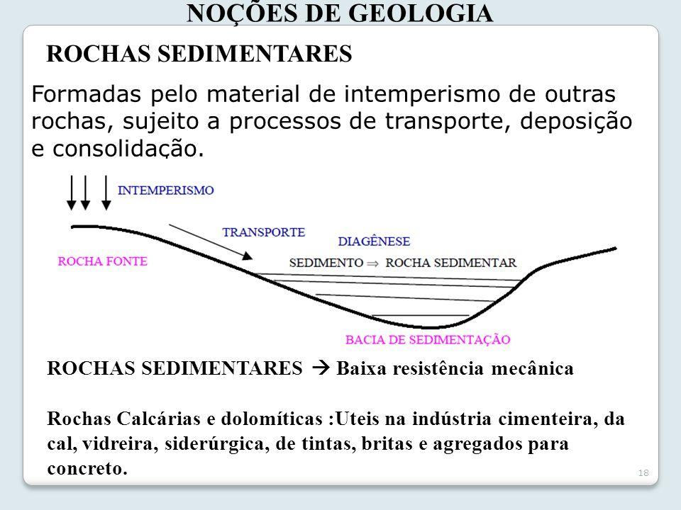 18 NOÇÕES DE GEOLOGIA ROCHAS SEDIMENTARES Formadas pelo material de intemperismo de outras rochas, sujeito a processos de transporte, deposição e cons