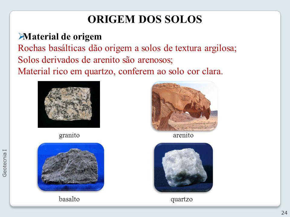 ORIGEM DOS SOLOS Material de origem Rochas basálticas dão origem a solos de textura argilosa; Solos derivados de arenito são arenosos; Material rico e
