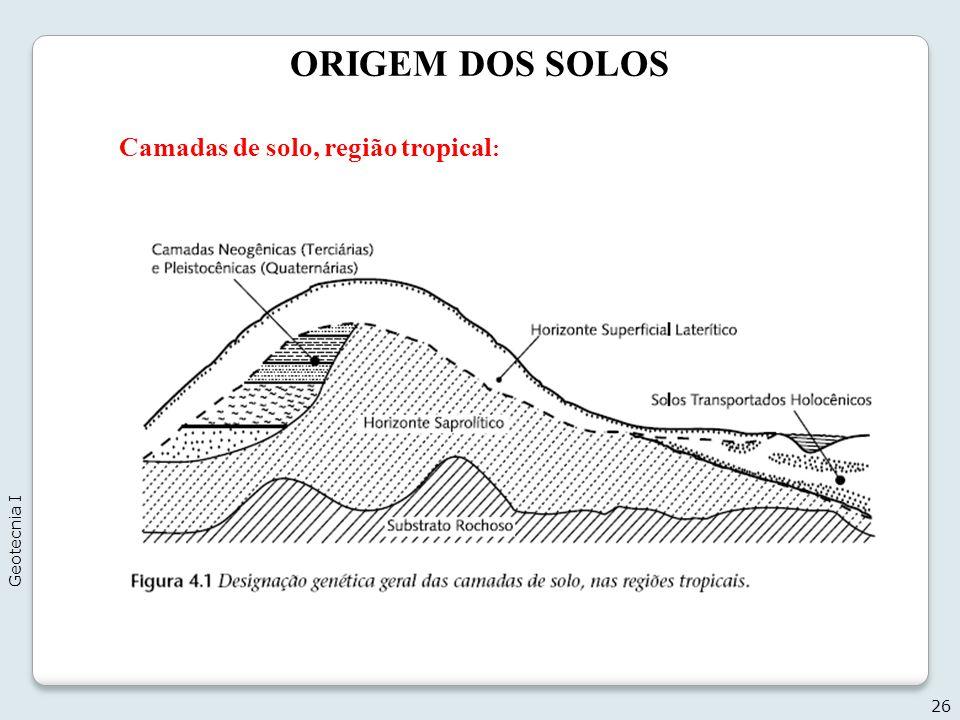 ORIGEM DOS SOLOS 26 Camadas de solo, região tropical : Geotecnia I