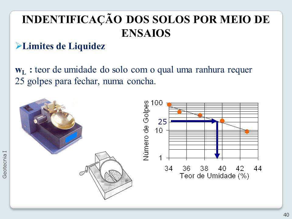 INDENTIFICAÇÃO DOS SOLOS POR MEIO DE ENSAIOS 40 Geotecnia I Limites de Liquidez w L : teor de umidade do solo com o qual uma ranhura requer 25 golpes