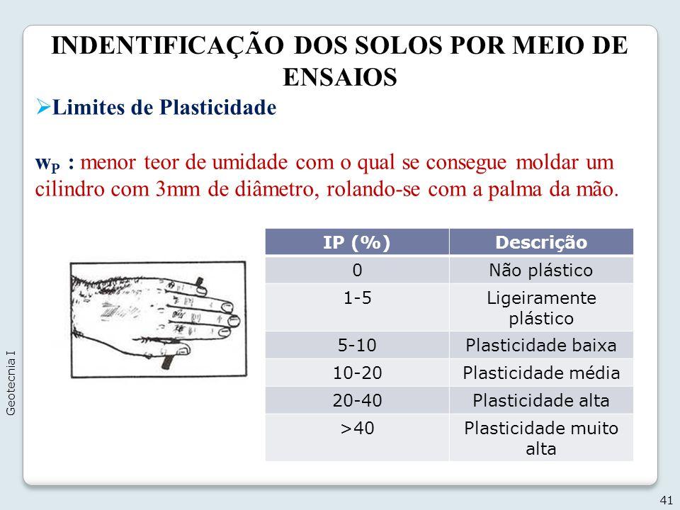 INDENTIFICAÇÃO DOS SOLOS POR MEIO DE ENSAIOS 41 Geotecnia I Limites de Plasticidade w P : menor teor de umidade com o qual se consegue moldar um cilin