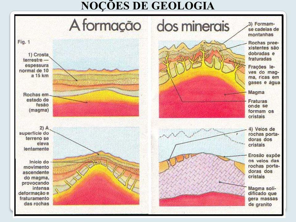 8 NOÇÕES DE GEOLOGIA
