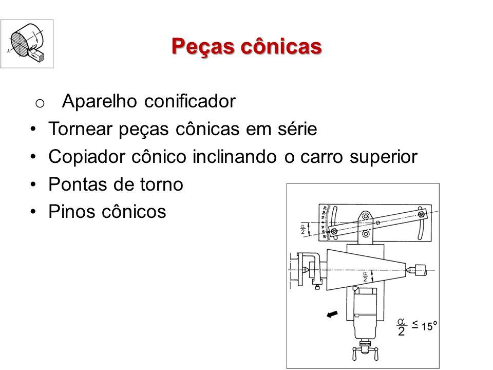 Peças cônicas o Aparelho conificador Tornear peças cônicas em série Copiador cônico inclinando o carro superior Pontas de torno Pinos cônicos