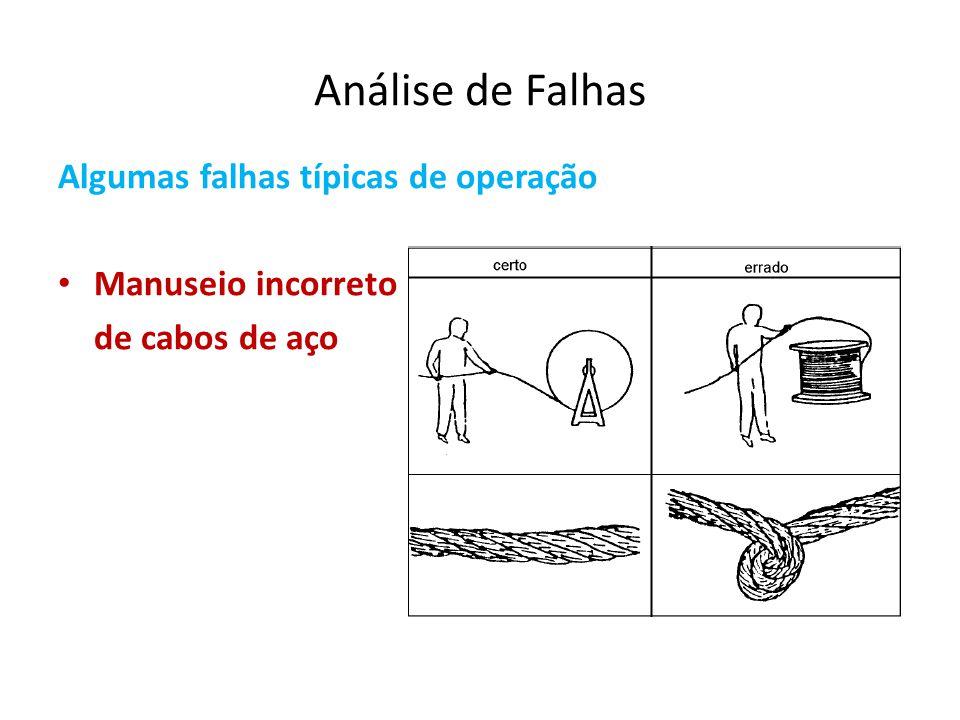 Análise de Falhas Algumas falhas típicas de operação Manuseio incorreto de cabos de aço