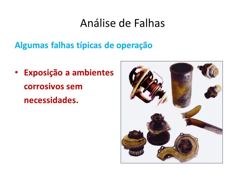 Análise de Falhas Algumas falhas típicas de operação Exposição a ambientes corrosivos sem necessidades.